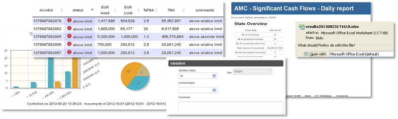 AMC overview